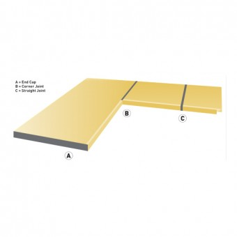Worktop Jointing Strips